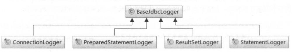 Java动态代理模式的奥秘