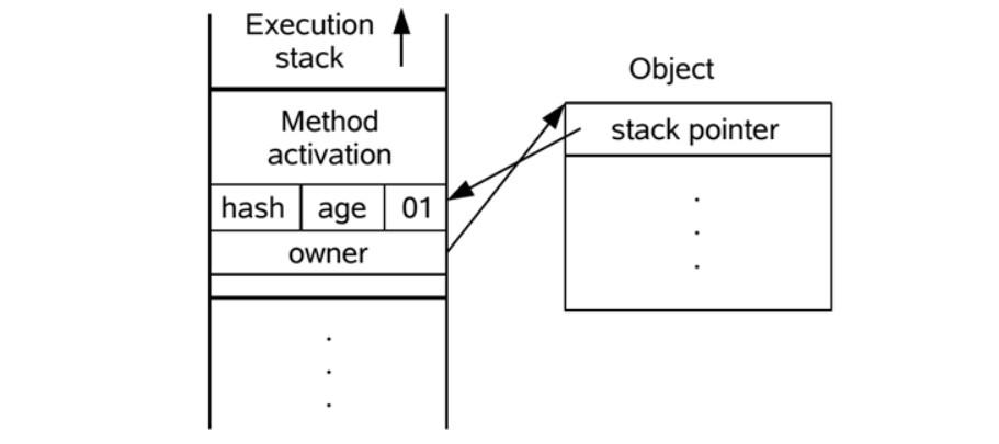 JDK1.6 对 synchronized 的锁优化