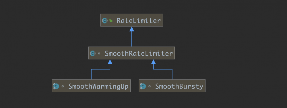 RateLimiter 源码分析(Guava 和 Sentinel 实现)