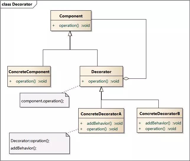 面试官:读过 Mybatis源码吗?知道用了那9种设计模式吗?