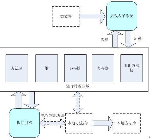 夯实Java基础系列23:一文读懂继承、封装、多态的底层实现原理