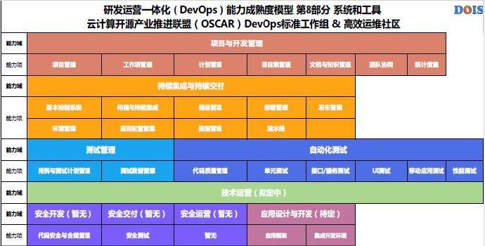 传统企业IT架构转型(11.07)