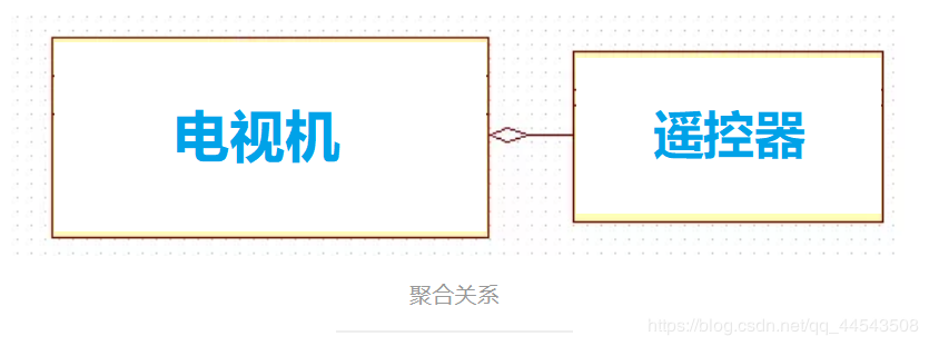 Java 大黑话讲解设计模式 -- UML类图