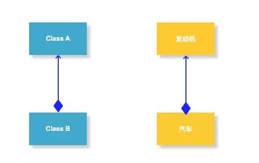 为什么阿里巴巴建议开发者谨慎使用继承?
