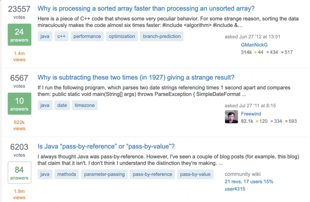 国内外 Java 知名论坛有哪些?