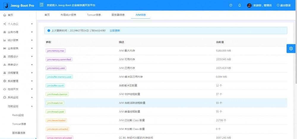 基于 SpringBoot 的快速开发平台,Jeecg-Boot 2.1.2 发布