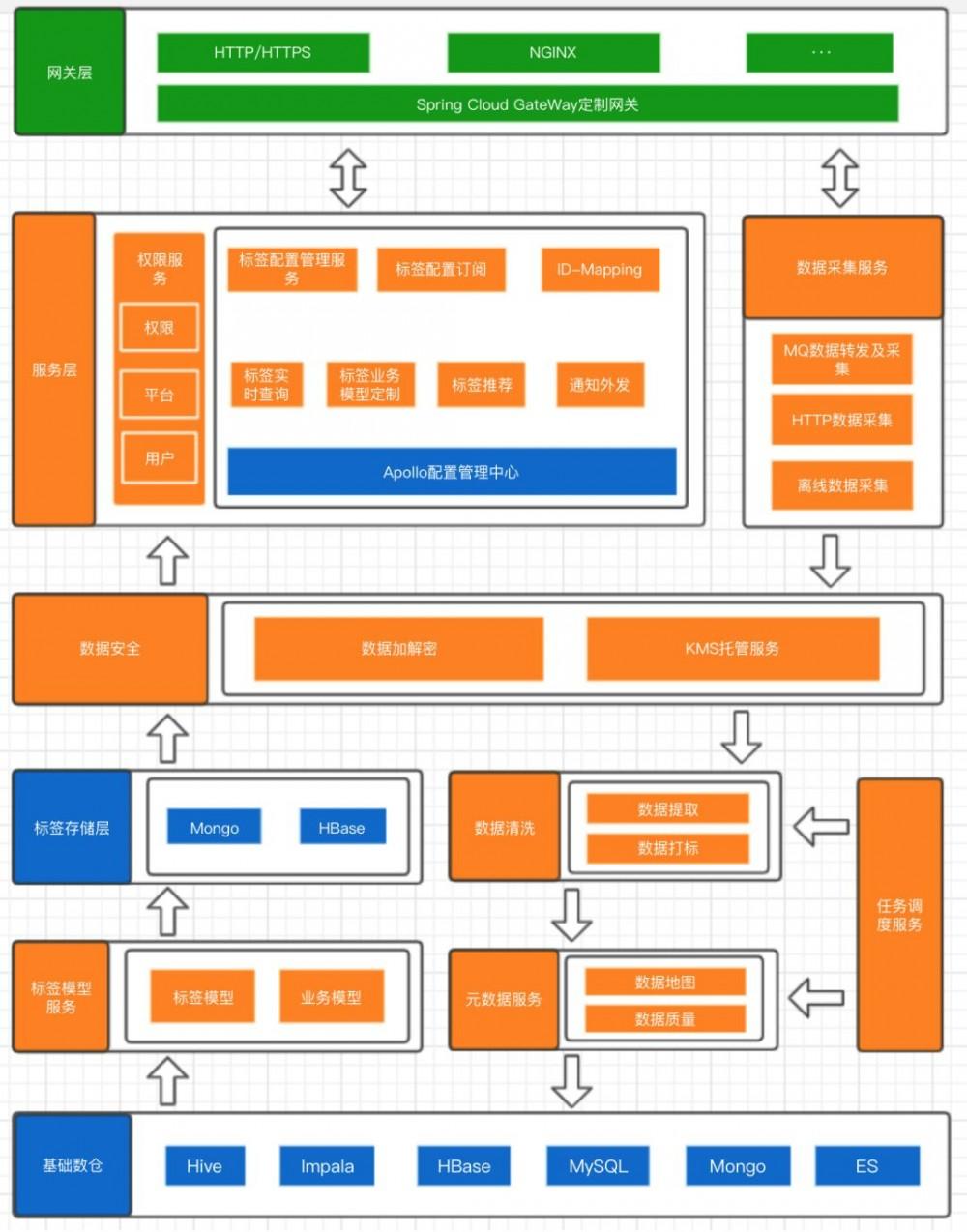 PPT画图软件,强烈推荐!提升能力的利器。