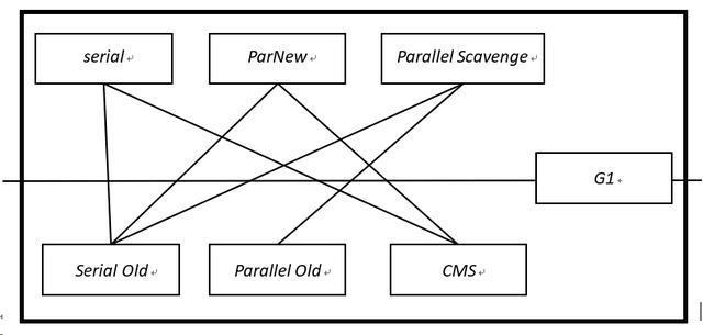 一文带你解析:JVM调优的核心点是什么?