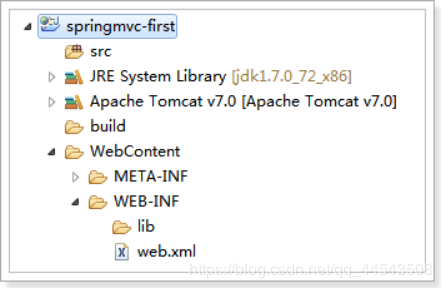 初探SpringMVC,走进SpringMVC的世界