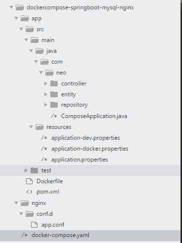感受 Docker 魅力, 排解决多应用部署之疼,Docker Compose + Spring Boot 实践