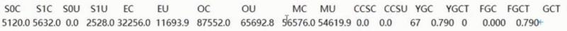 JAVA应用性能监控之JVM层GC调优