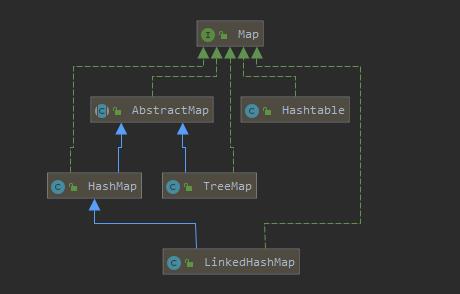 JDK源码学习笔记——HashMap