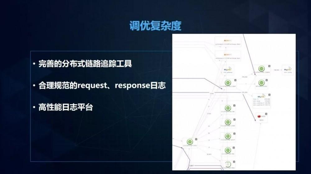 新网银行微服务转型实践