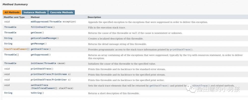 Java程序员必备:异常的十个关键知识点