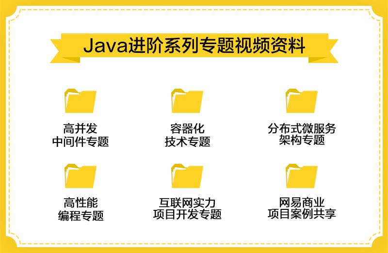 粉丝问:毕业3年的Java开发能进大公司吗?