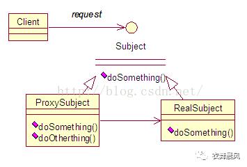 Java JDK 动态代理(AOP)使用及实现原理分析