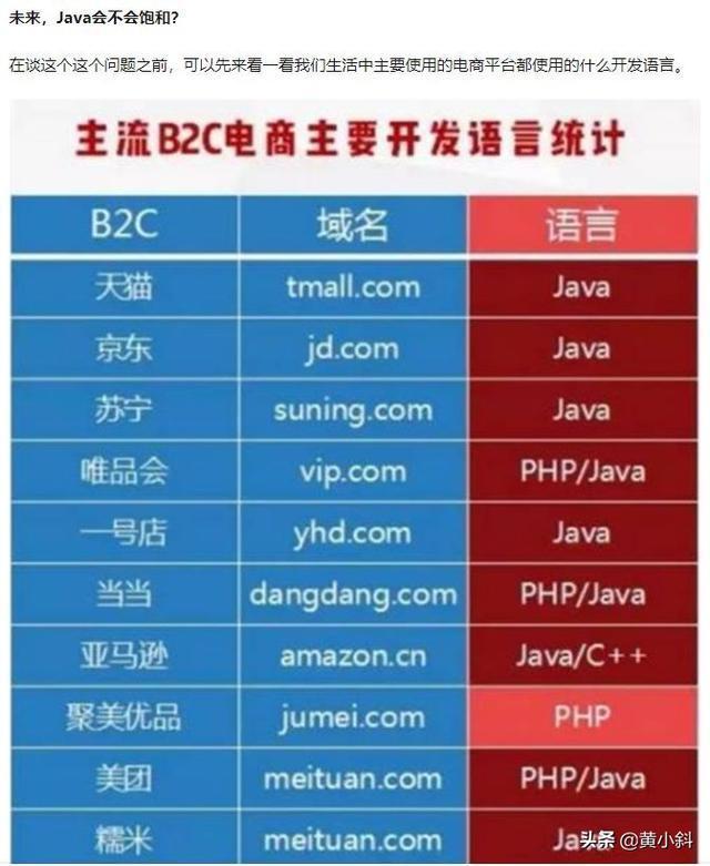 Java 未来行情到底如何,来看看各界人士是怎么说的