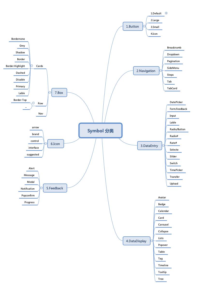 如何搭建组件库-基础实战篇?