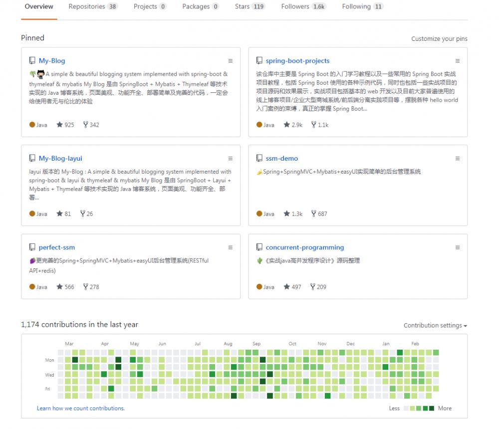 「newbee-mall新蜂商城开源啦」GitHub 上最热门的 Spring Boot 项目,我也要做一次靓仔!