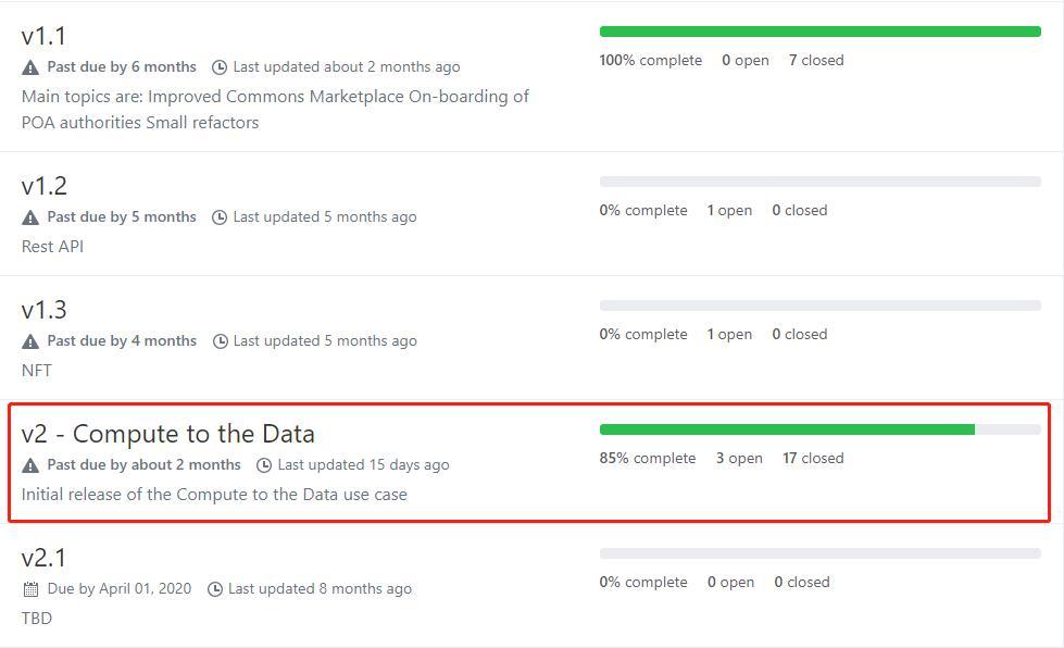 一文回顾并展望 3 月与 4 月有重大进展的区块链项目