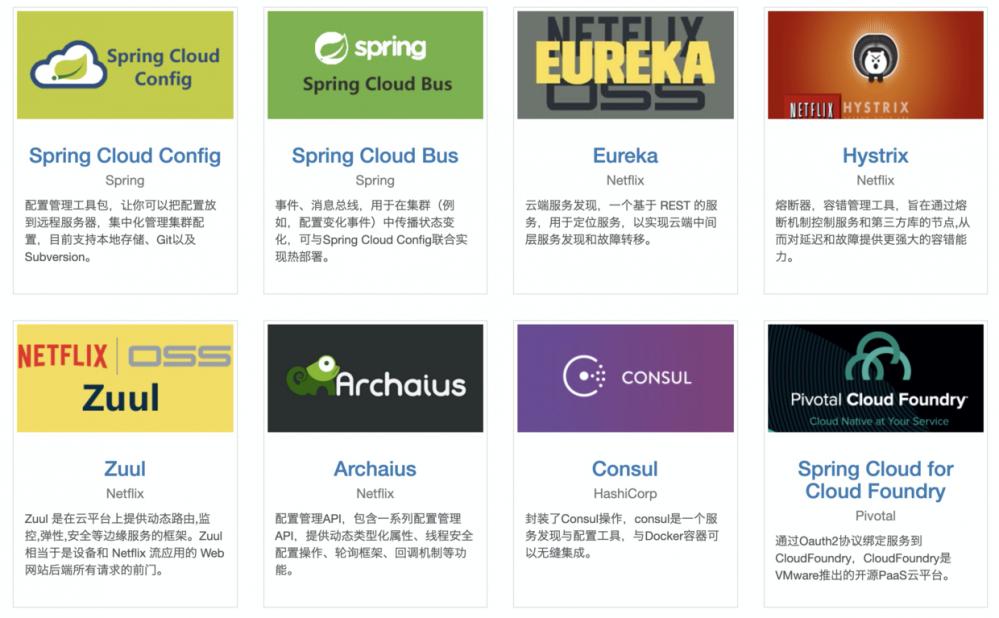 F版本SpringCloud 2—什么是SpringCloud?SpringCloud版本选择