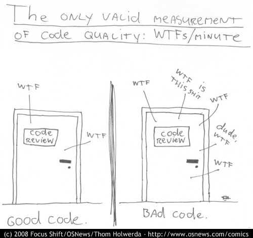 clean-code-java 你都会了吗?