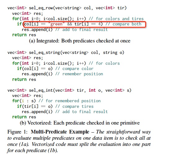 Everything You Always Wanted to Know About Compiled and Vectorized Queries But Were Afraid ...