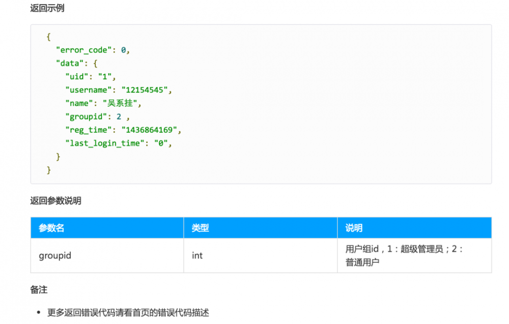 为我开发的API添加华丽的外衣