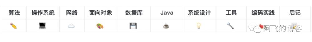 """GitHub上最牛逼的10个Java项目,号称""""Star收割机"""",Dubbo只能排 12"""