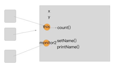 Java线程