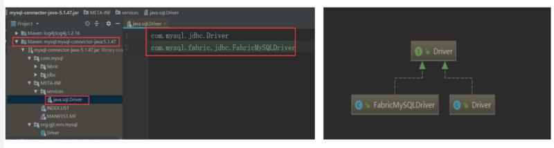 Java是如何实现自己的SPI机制的? JDK源码(一)