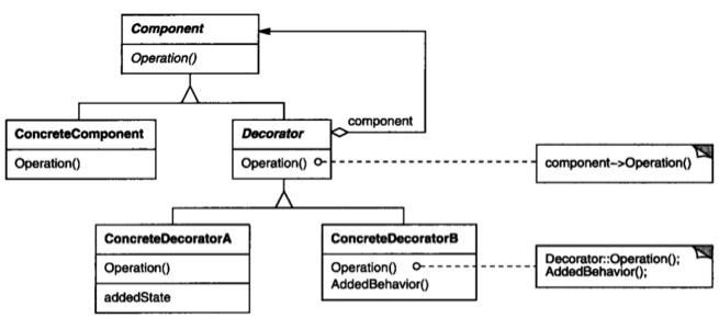 《从0开始学架构》学习笔记(一)