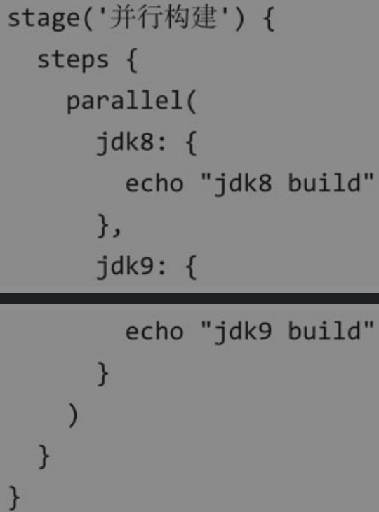 Jenkins parallel并行构建