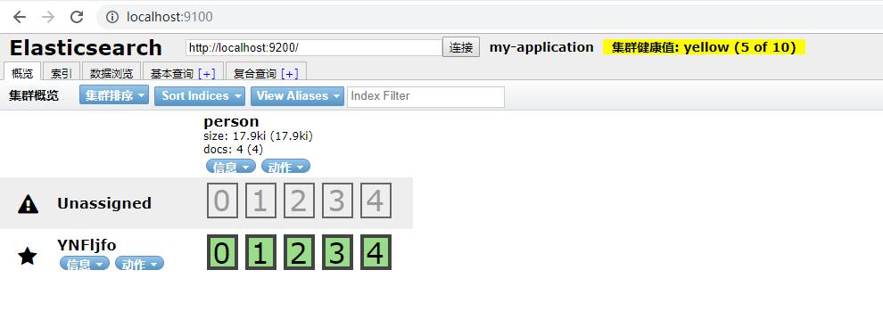 SpringBoot集成Elasticsearch