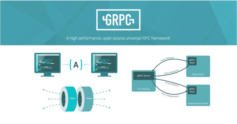 微服务优化之使用gRPC做微服务的内部通信