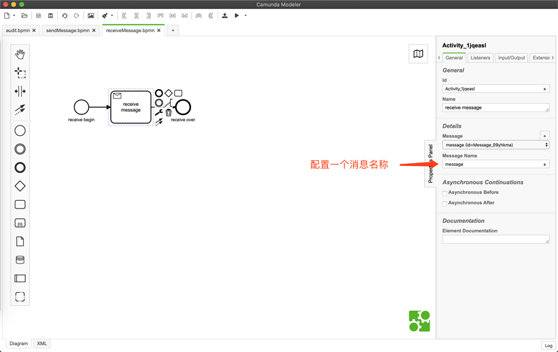 Camunda流程引擎笔记(四):Send Task,Receive Task