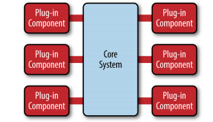 理解 Dubbo SPI 扩展机制