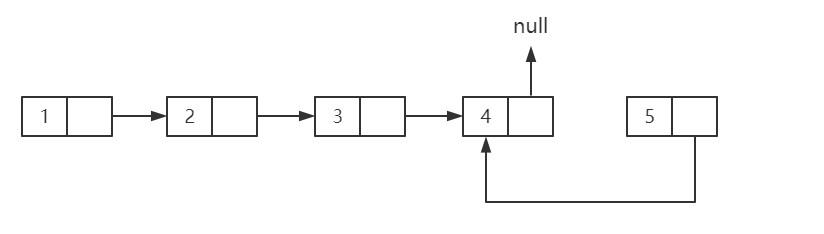 [数据结构与算法]11 单链表反转进阶之递归操作( Java 版)