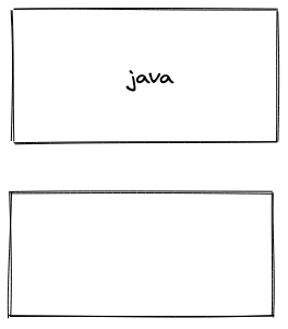 从虚拟机角度看,一段 Java 代码如何执行的