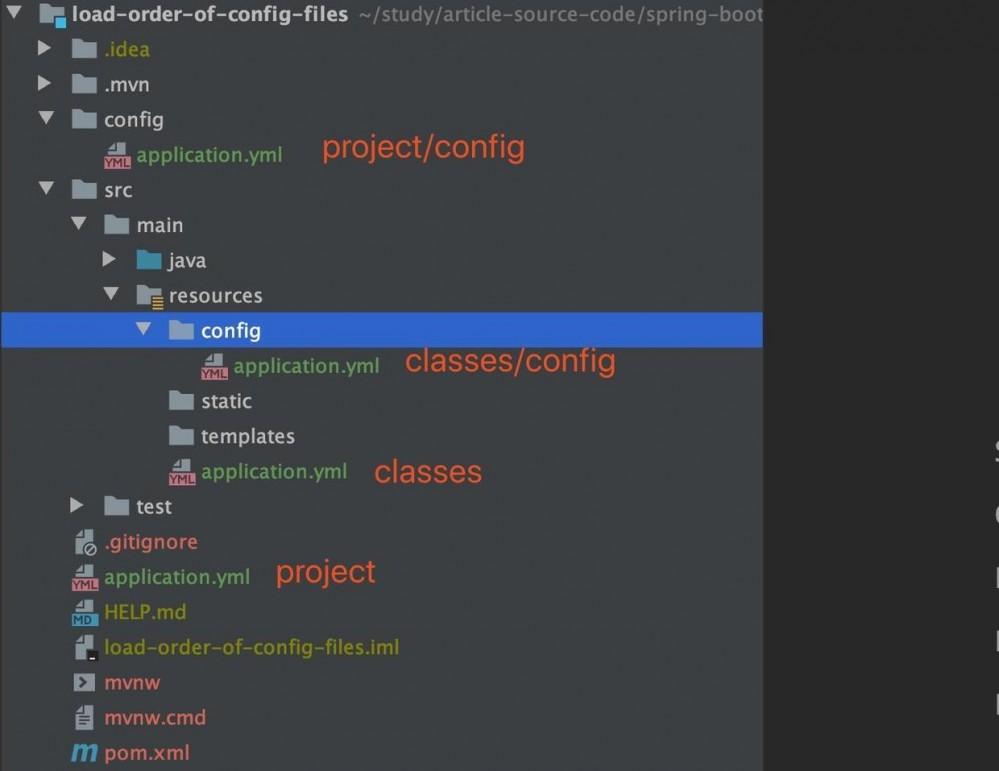 SpringBoot2.x基础篇:配置文件的加载顺序以及优先级覆盖