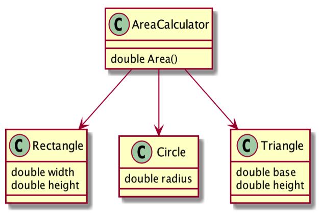 依赖标准倒置,聚合层与资源层微服务交互探讨 | ArchSummit
