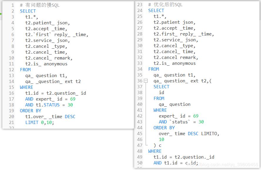 Java实习生面试复习(六):MySQL索引