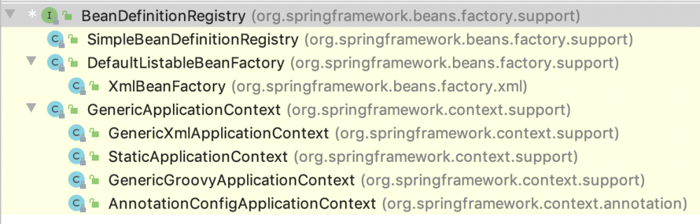运行时动态创建 Spring Bean