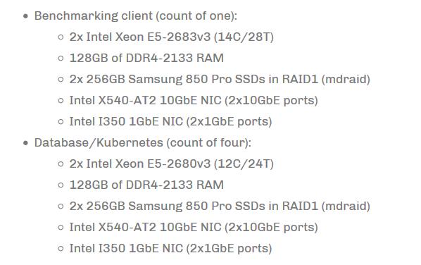 如何基于K8s管理1600个微服务?某数字化银行秘诀公开