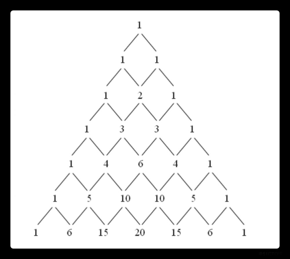 Java方法的嵌套与递归调用