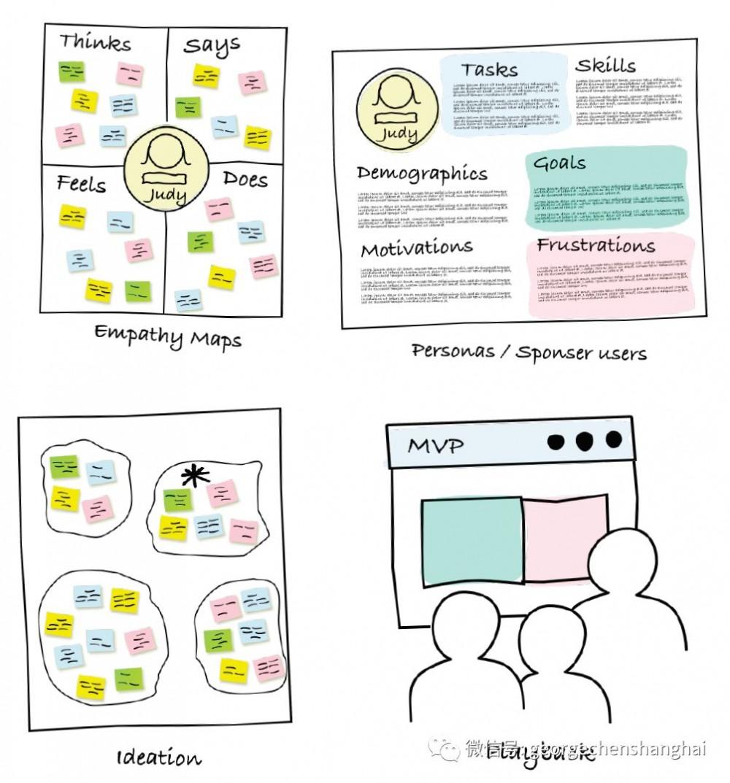 中国企业信息化规划方法演进(三)——数字化转型