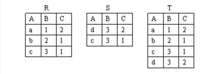 【计算机二级Java语言】卷011