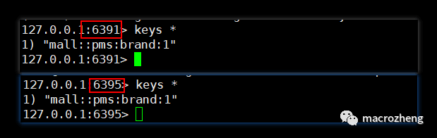Docker环境下秒建Redis集群,连SpringBoot也整上了!
