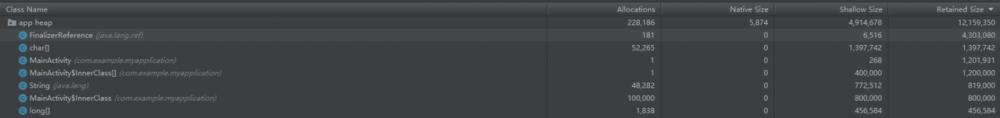 Java 反射真的很慢吗?