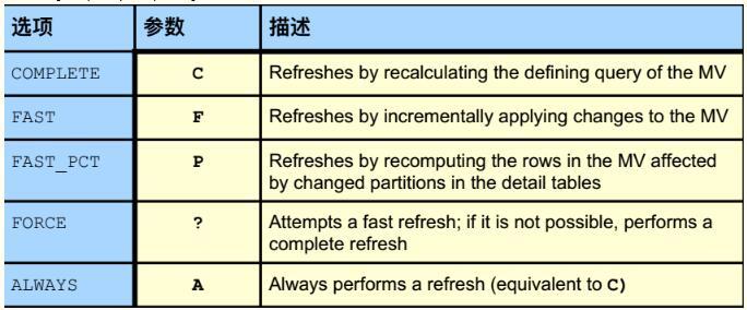 谈JVM内存问题分析总结03(200403)
